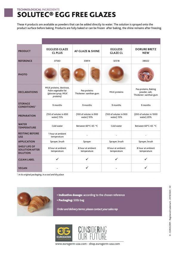 Solutec Dorure Bretz New - Bretzel Egg Wash Replacer (Item #38022 Eurogerm) main image